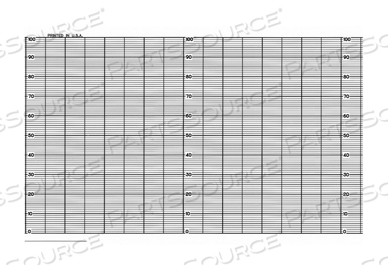 CHART FANFOLD RANGE 0 TO 100 26 FT PK2 by Graphic Controls, LLC