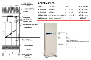 HEPA FILTER, 16 MERV, 1000 CFM FLOW, 0.3 MICRON FILTER, 0.9997% EFFICIENCY, PROPRIETARY WET LAYED GLASS IMPREGNATED PAPER MEDIA, 24 IN X 12 IN X  by NQ Industries