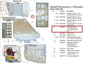 CONNECTOR FLAP KIT by Siemens Medical Solutions