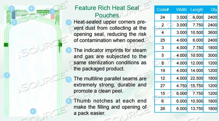 STERIKING HEAT SEAL POUCH 4 X 12
