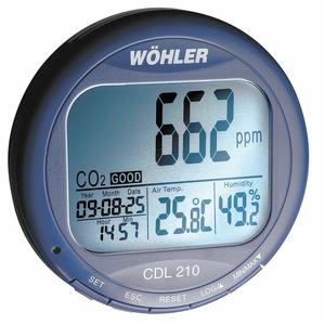 CO2 DATALOGGER by Wohler