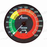 FLUORESCENT AMVEX GAUGE 300MMHG W/O LENS by Amvex (Ohio Medical, LLC)