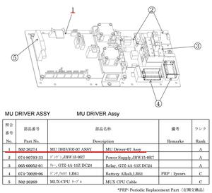 MU DRIVER-07 by Shimadzu Medical Systems